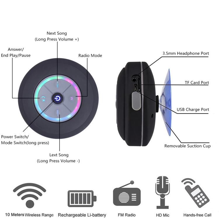 BTS-08 Wireless Bluetooth Speaker Waterproof Subwoofer Bluetooth Column Mini Shower Speaker(Blue)